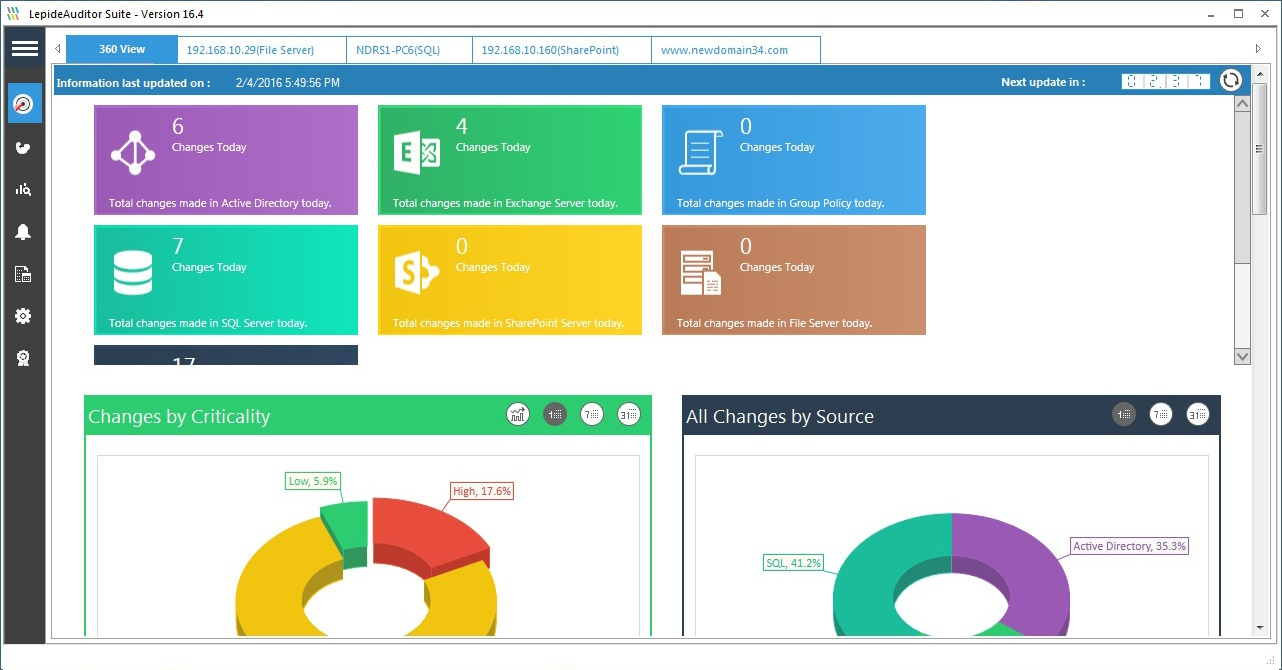 Change-Auditing Lepide Auditor Suite Dashboard Screenshot